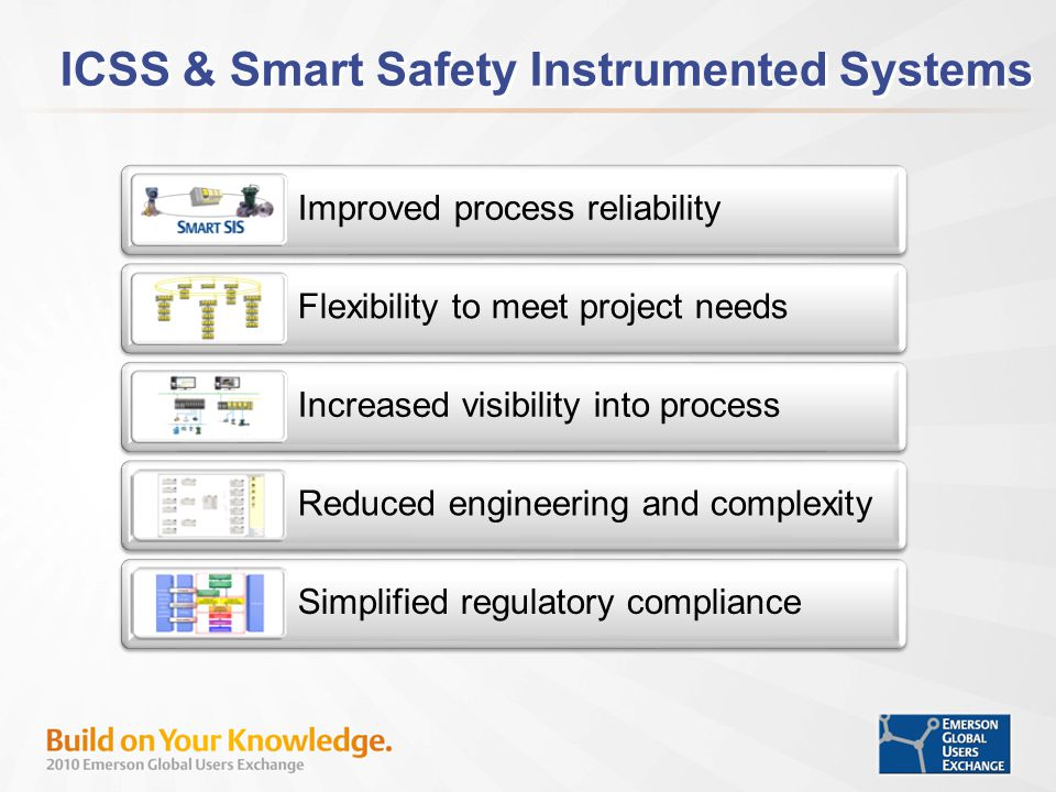 ICSS & Smart Safety Instrumented Systems