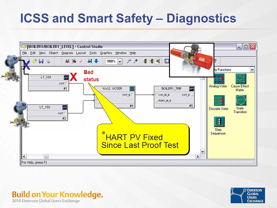 X ICSS and Smart Safety – Diagnostics