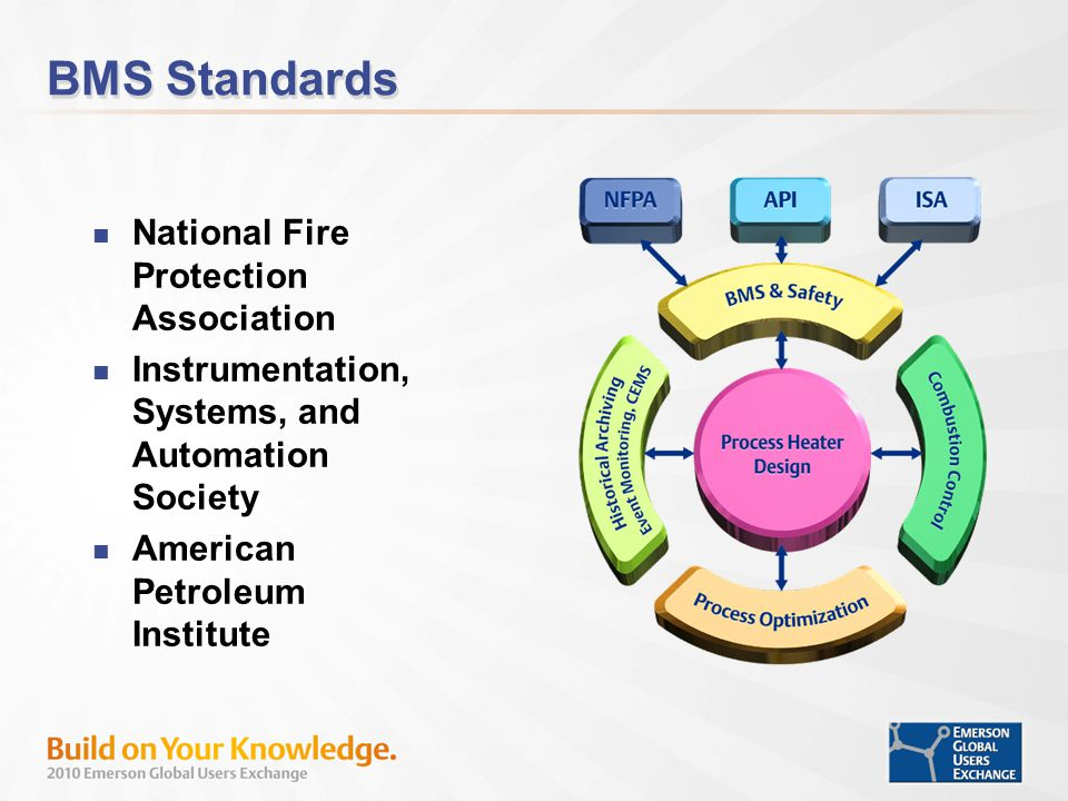 BMS Standards National Fire Protection Association