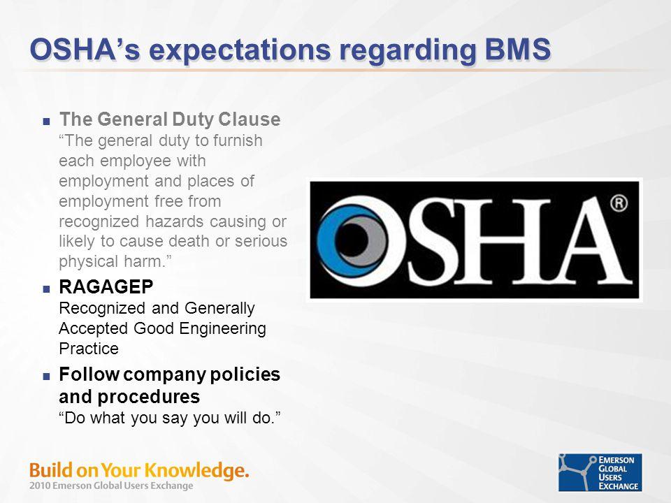 OSHA's expectations regarding BMS