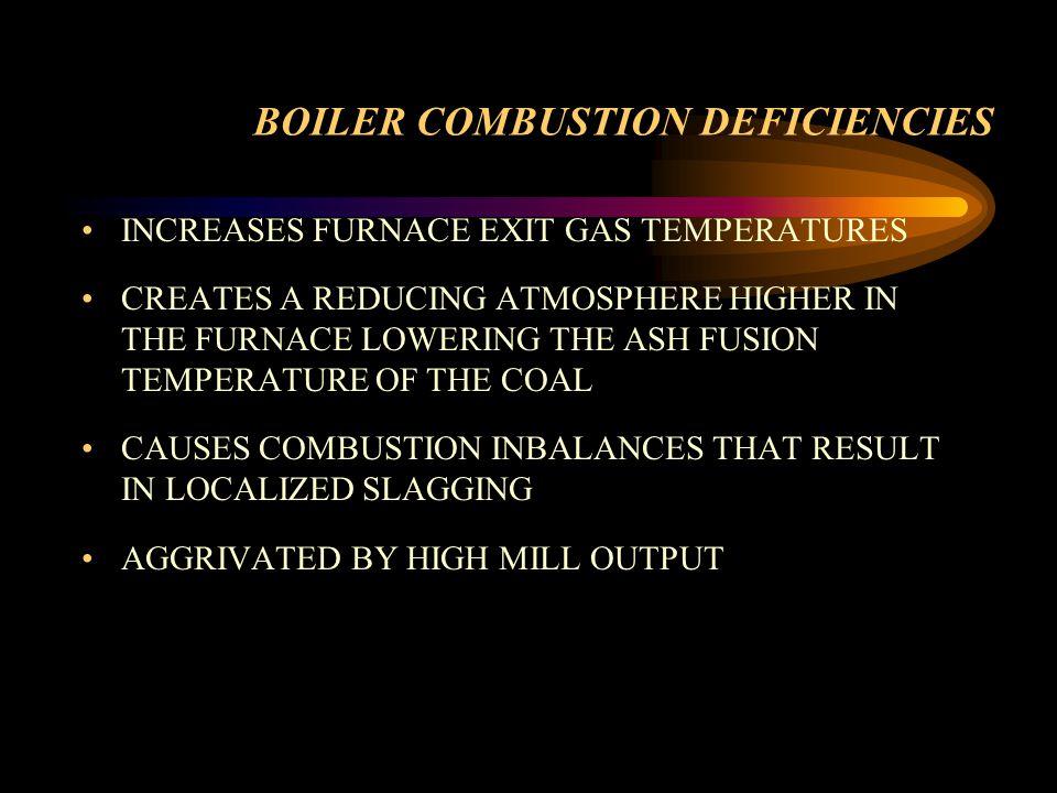 BOILER COMBUSTION DEFICIENCIES