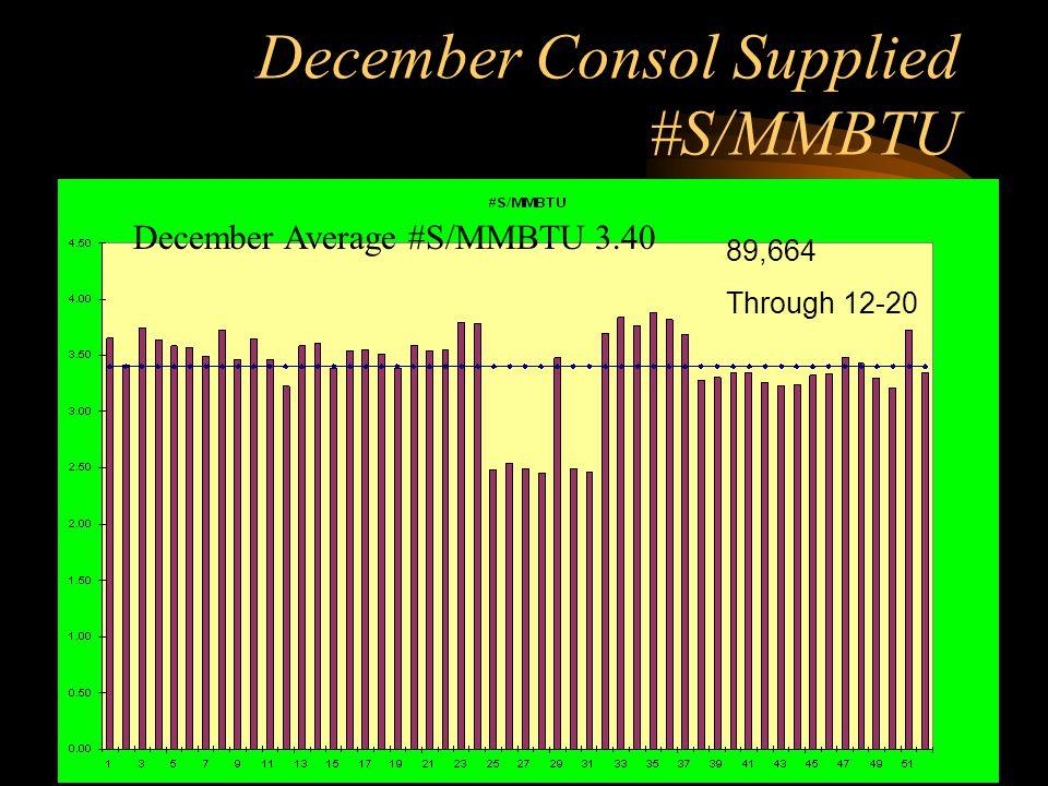 December Consol Supplied #S/MMBTU