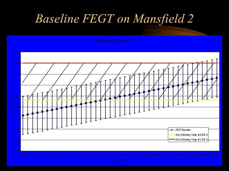 Baseline FEGT on Mansfield 2