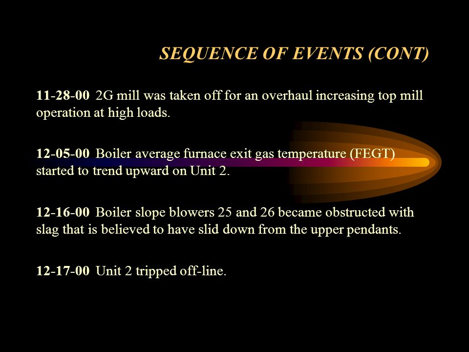 SEQUENCE OF EVENTS (CONT)