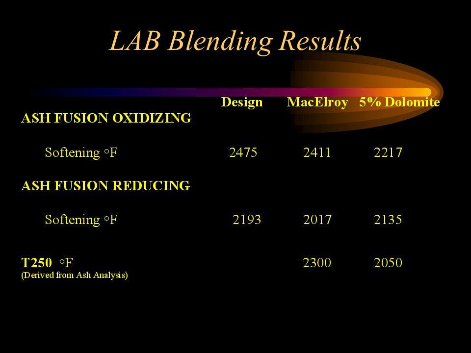 LAB Blending Results