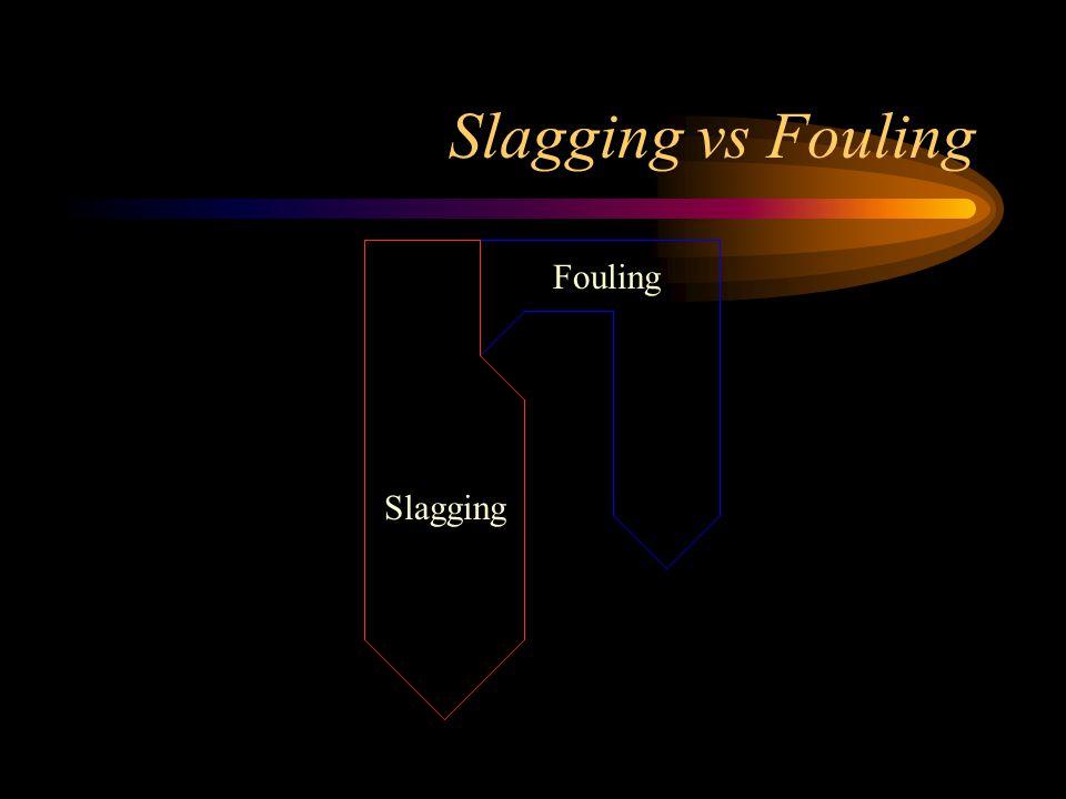 Slagging vs Fouling Fouling Slagging
