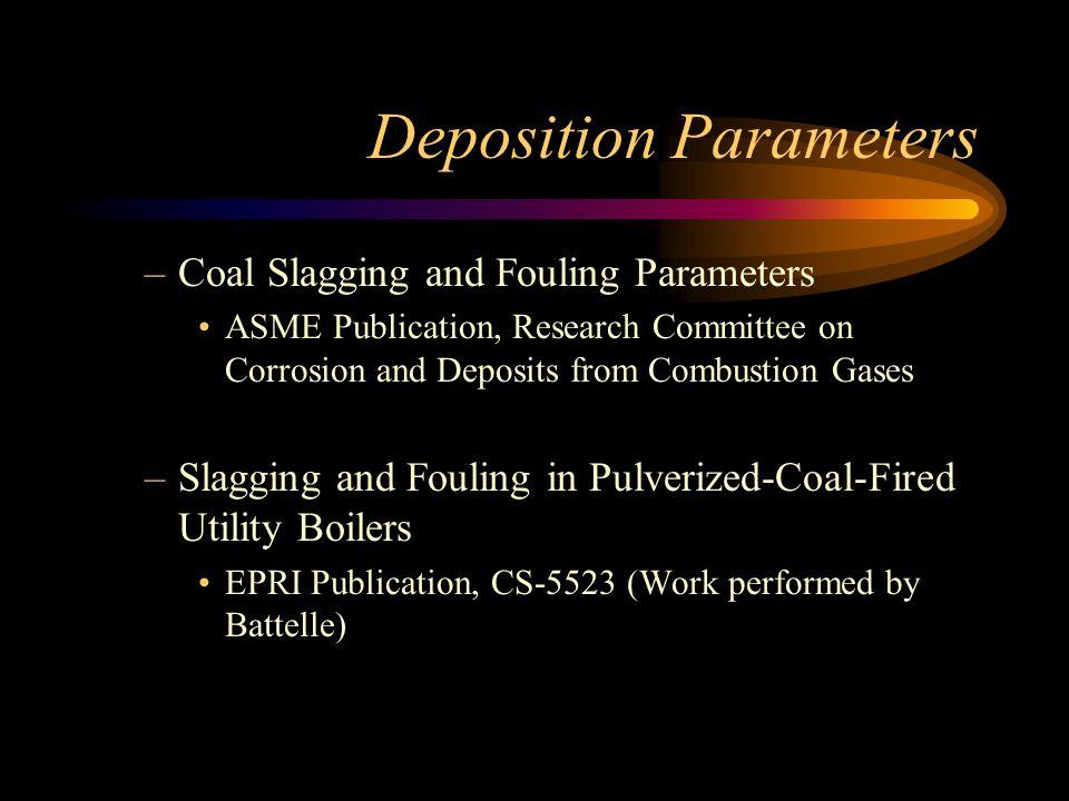 Deposition Parameters