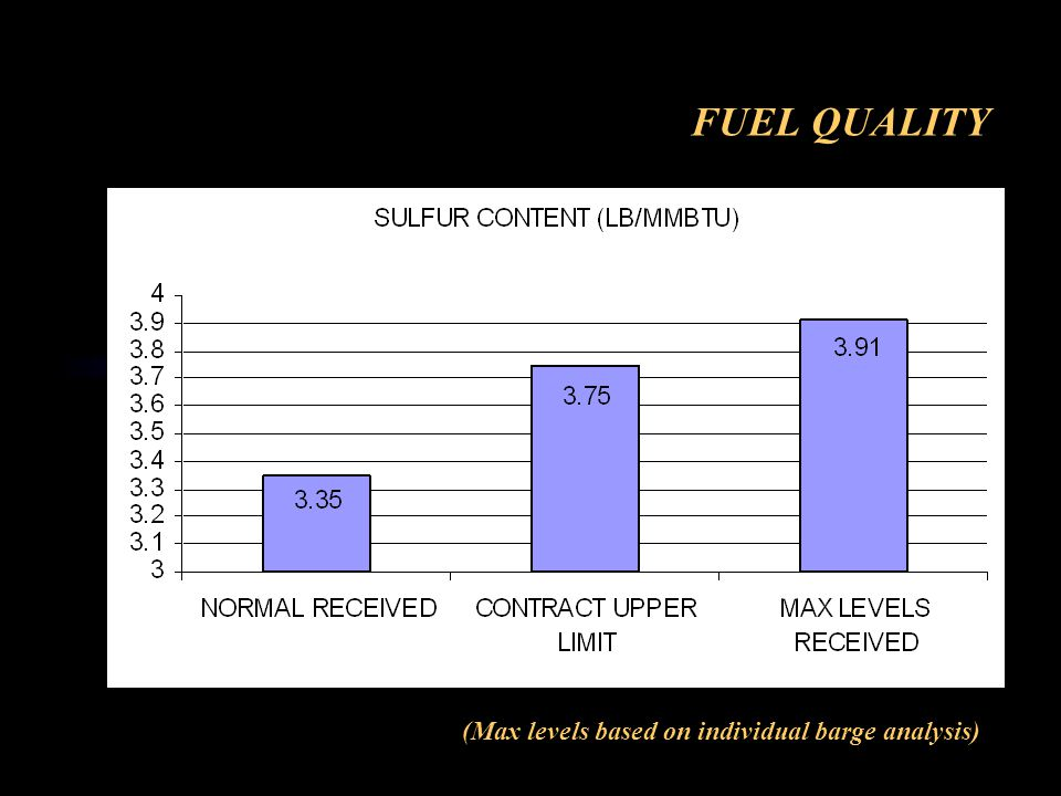 FUEL QUALITY (Max levels based on individual barge analysis)
