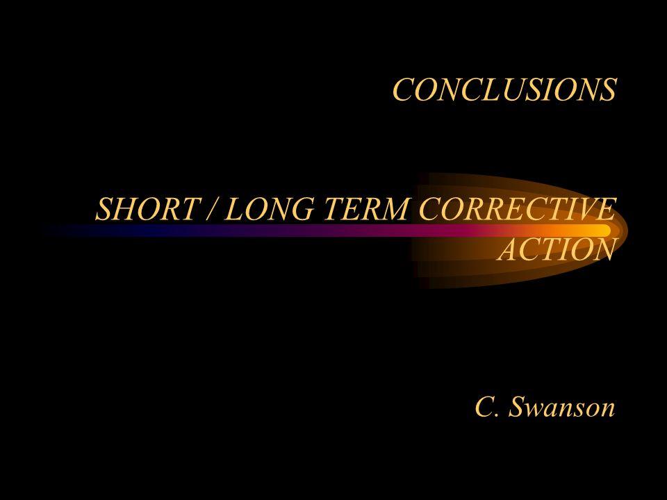 CONCLUSIONS SHORT / LONG TERM CORRECTIVE ACTION C. Swanson