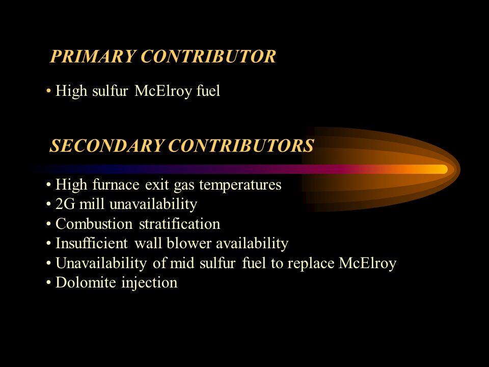 High sulfur McElroy fuel