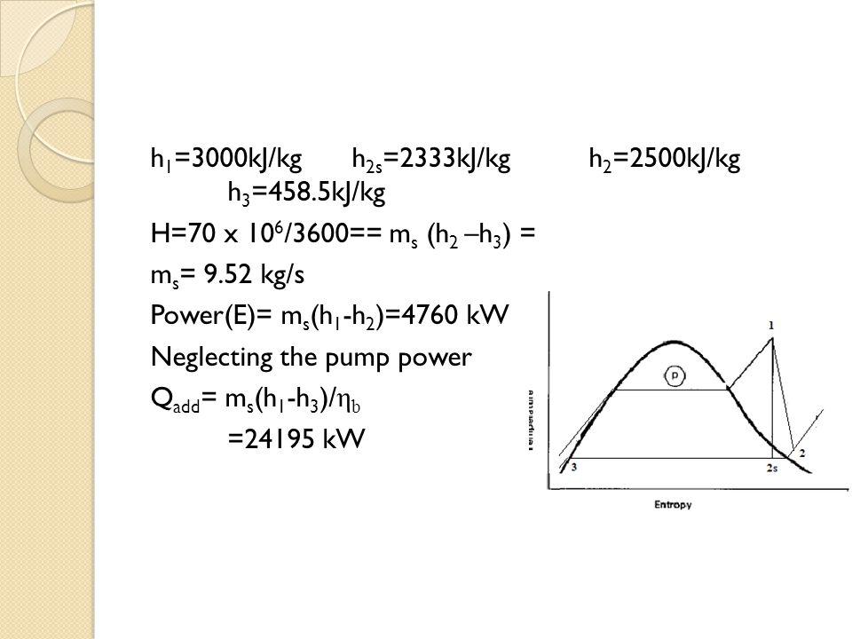 h1=3000kJ/kg h2s=2333kJ/kg h2=2500kJ/kg h3=458.5kJ/kg