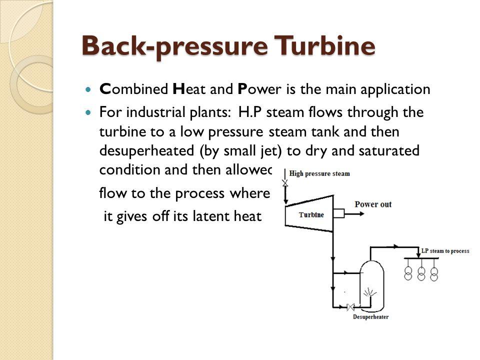 Back-pressure Turbine