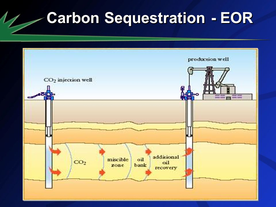 Carbon Sequestration - EOR