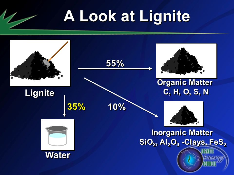 A Look at Lignite 55% Lignite 35% 10% Water Organic Matter