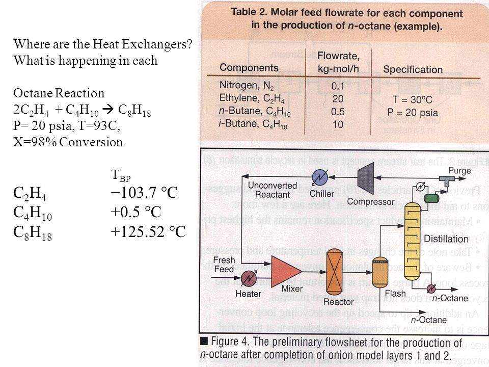 Where are the Heat Exchangers