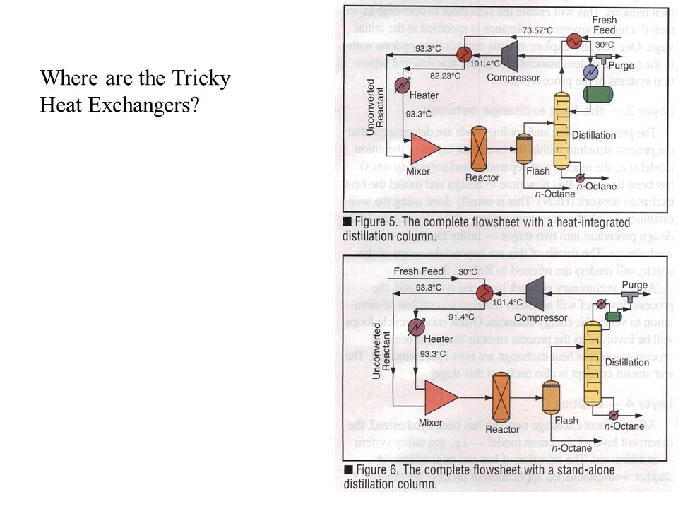 Where are the Tricky Heat Exchangers