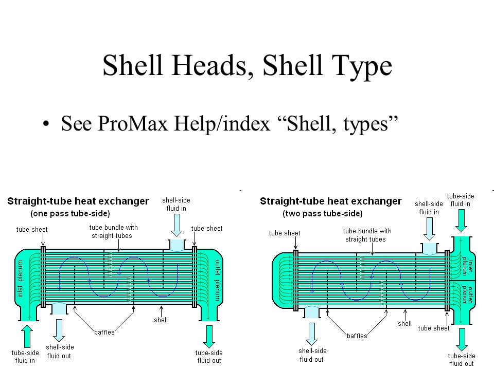 Shell Heads, Shell Type See ProMax Help/index Shell, types