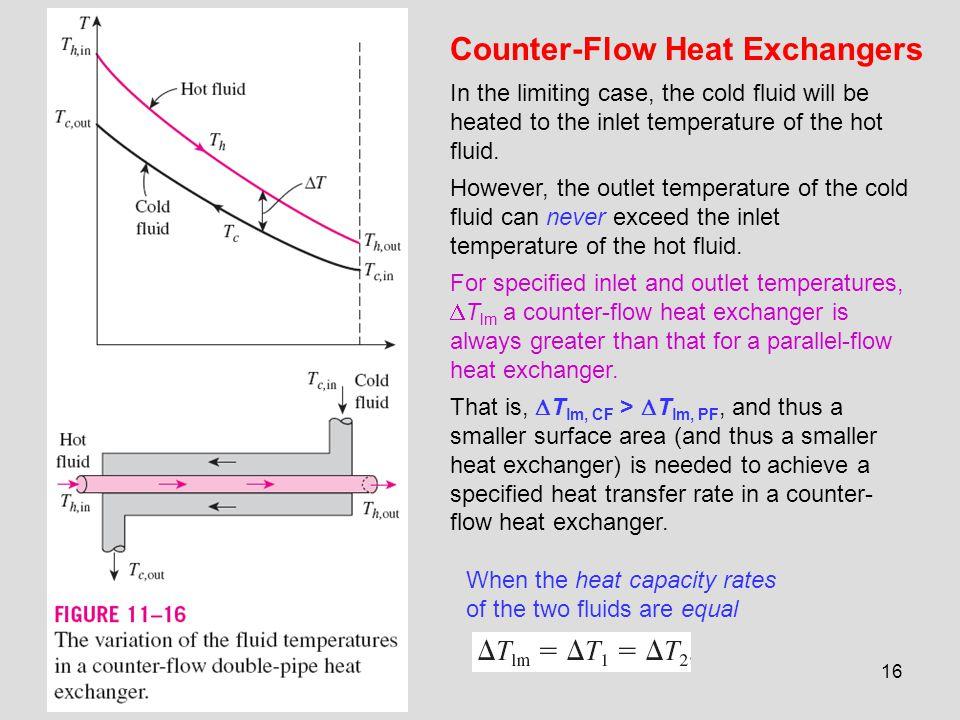 Counter-Flow Heat Exchangers
