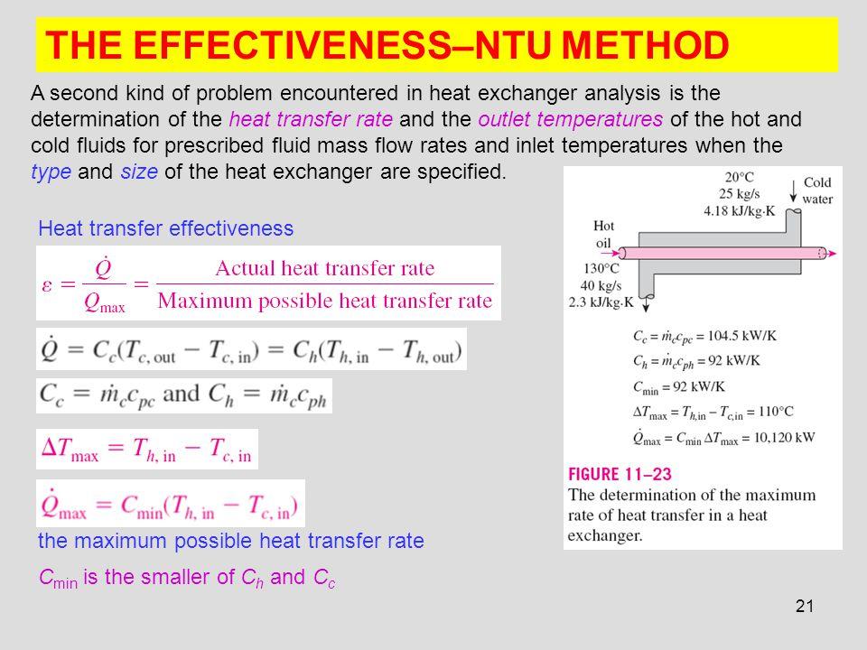 THE EFFECTIVENESS–NTU METHOD