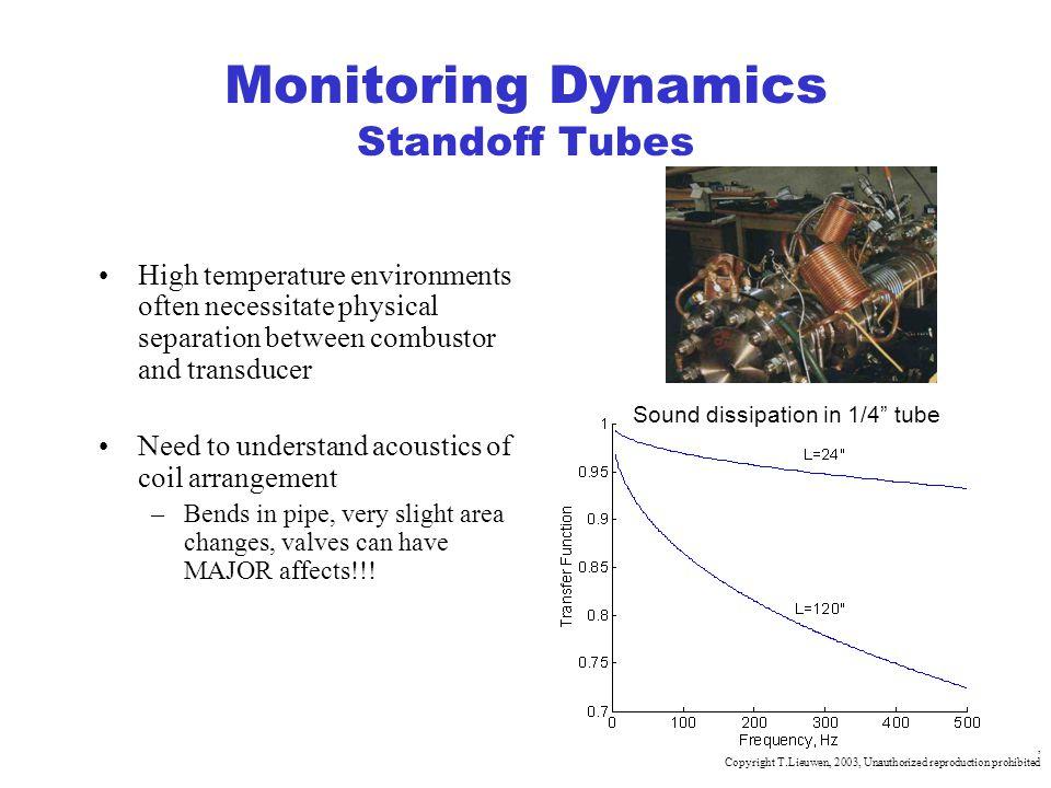 Monitoring Dynamics Standoff Tubes