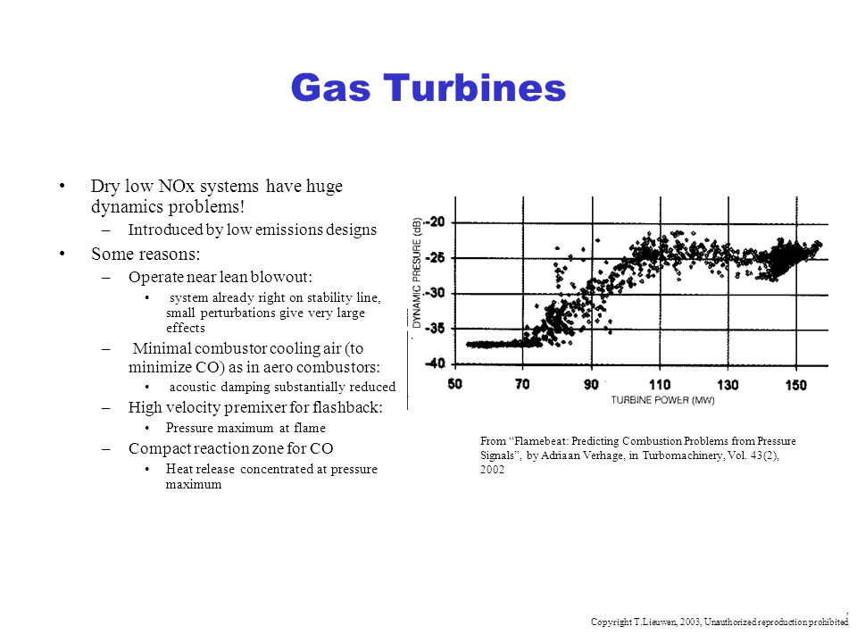 Gas Turbines Dry low NOx systems have huge dynamics problems!