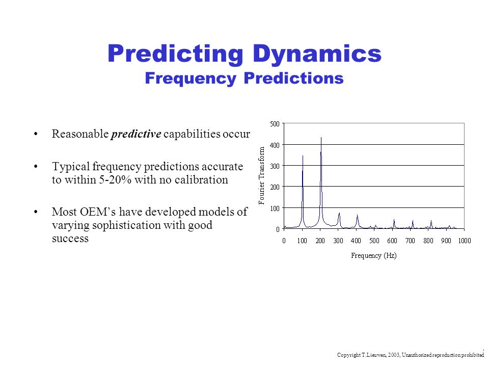 Predicting Dynamics Frequency Predictions