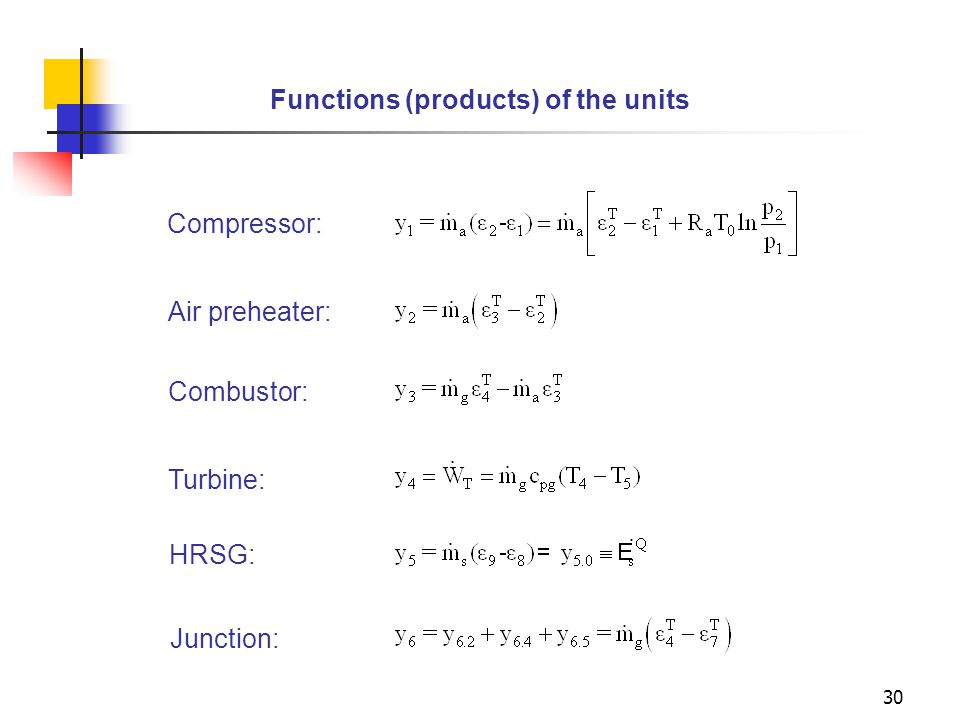 Functions (products) of the units