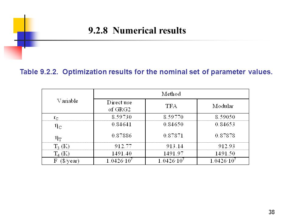 9.2.8 Numerical results Table 9.2.2.