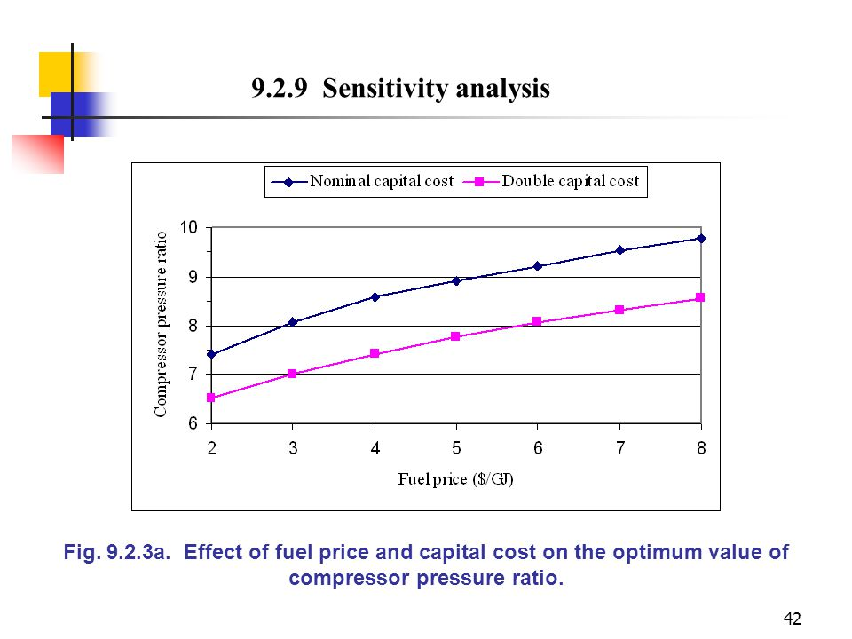 compressor pressure ratio.