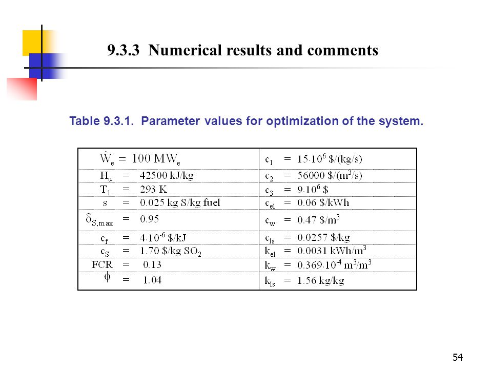 Table 9.3.1. Parameter values for optimization of the system.