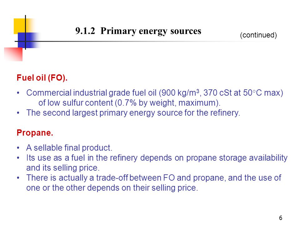 9.1.2 Primary energy sources