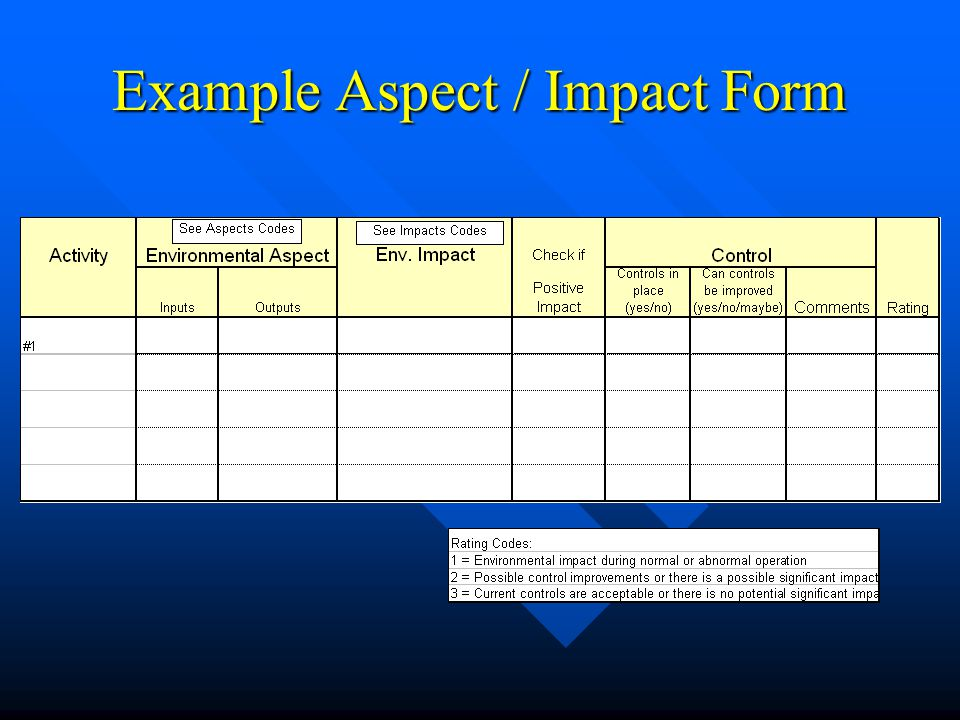 Example Aspect / Impact Form