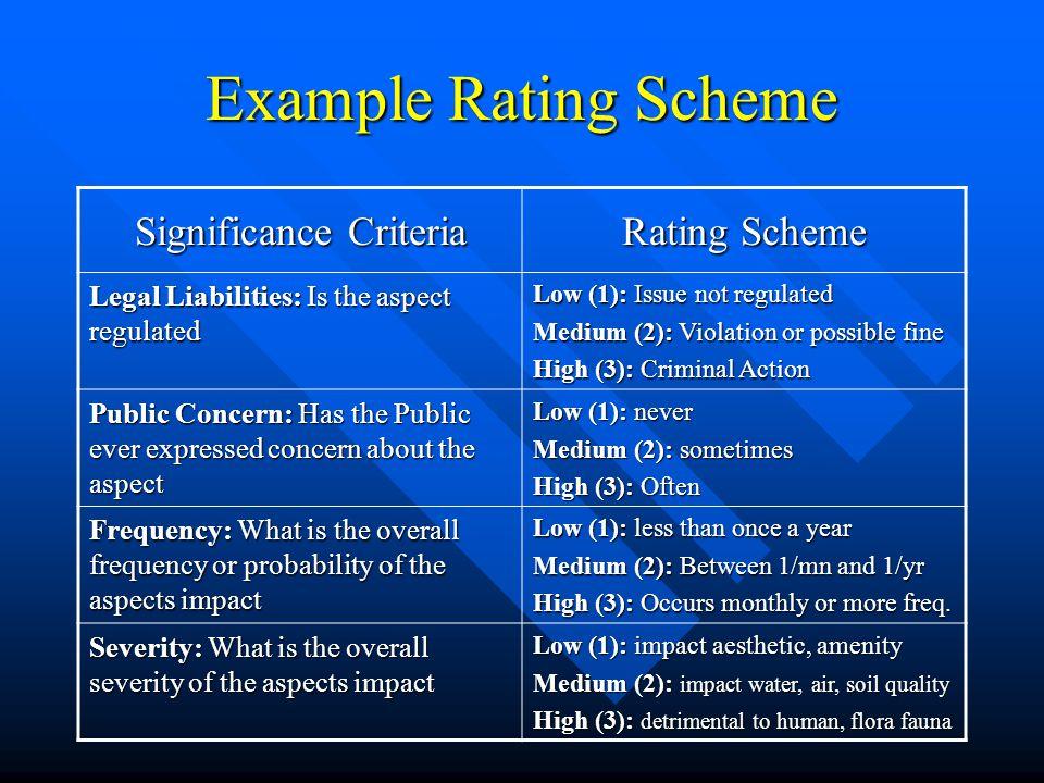 Significance Criteria