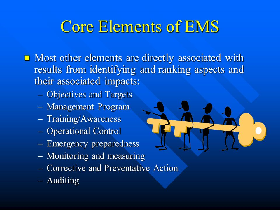 Core Elements of EMS Most other elements are directly associated with results from identifying and ranking aspects and their associated impacts: