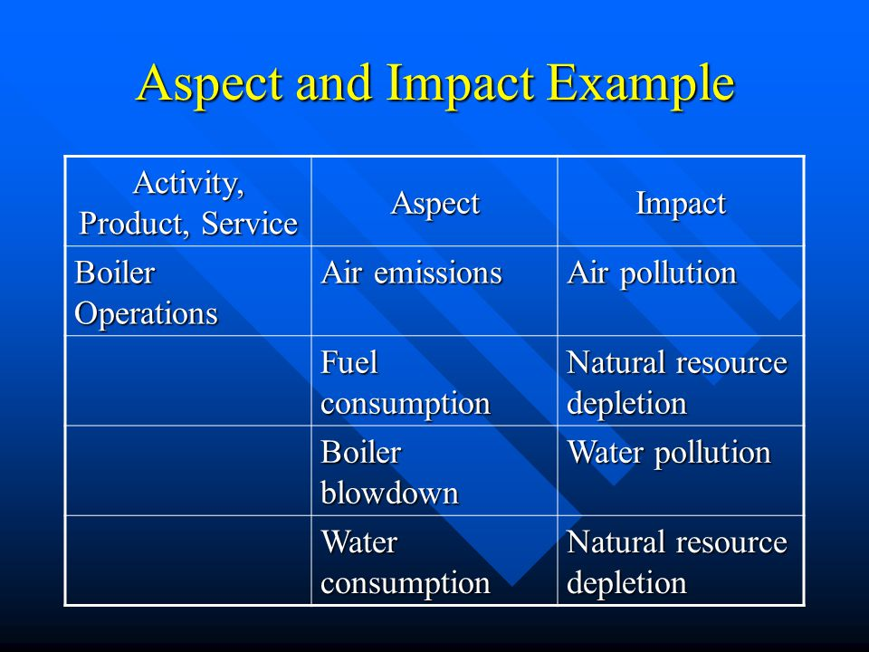 Aspect and Impact Example