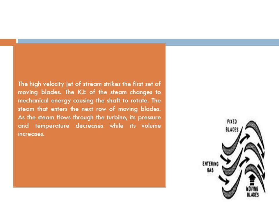 The high velocity jet of stream strikes the first set of moving blades