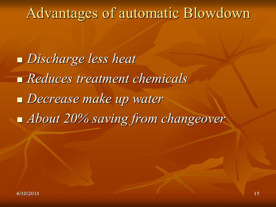 Advantages of automatic Blowdown
