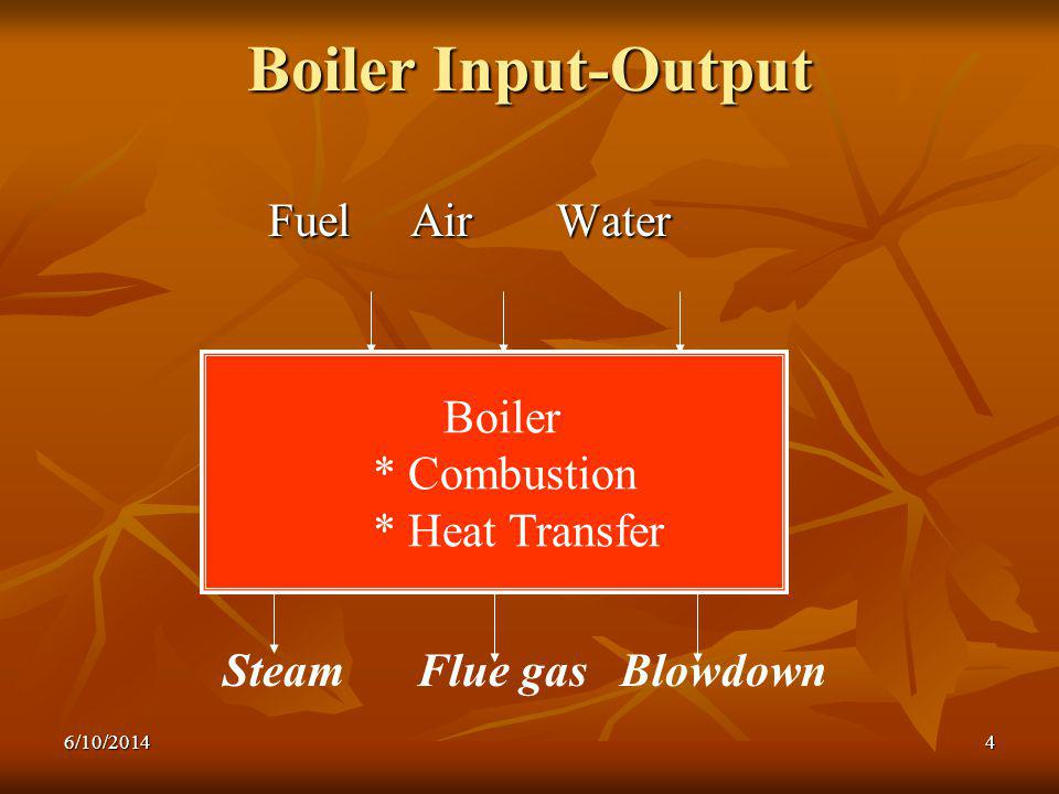 Boiler Input-Output Fuel Air Water Boiler * Combustion * Heat Transfer