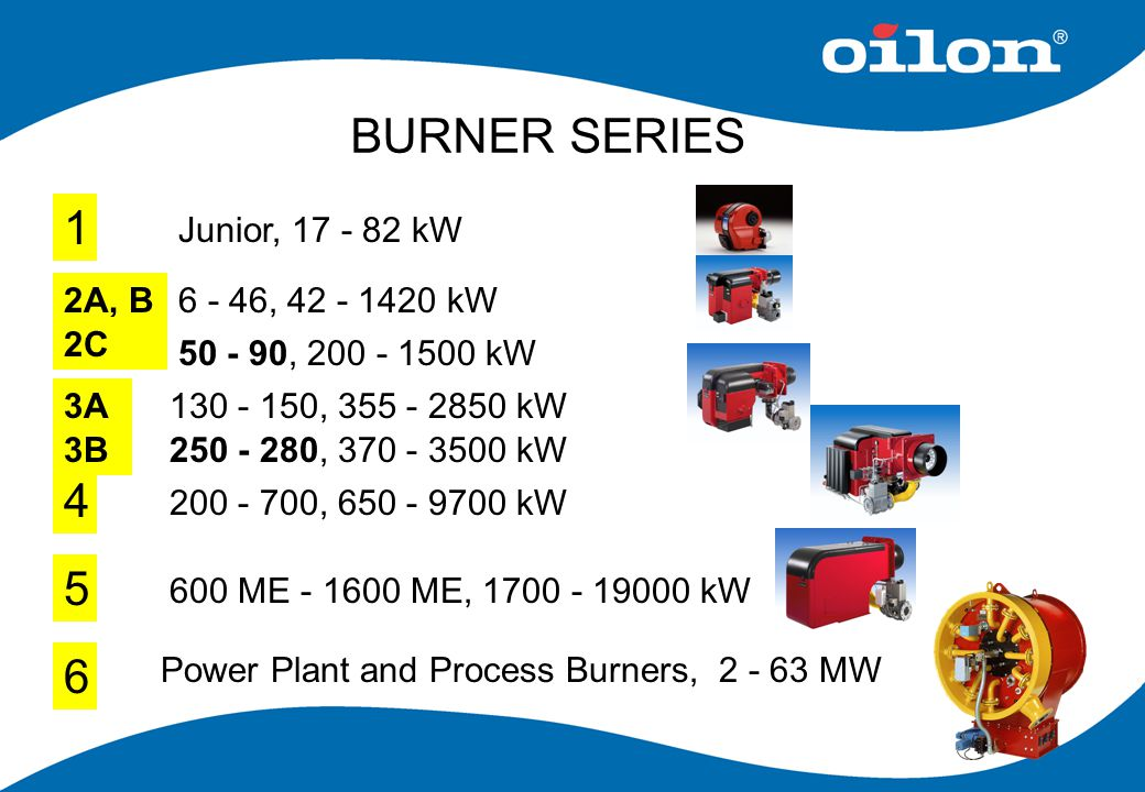 OILON BURNER SERIES 1 4 5 6 Junior, 17 - 82 kW 2A, B