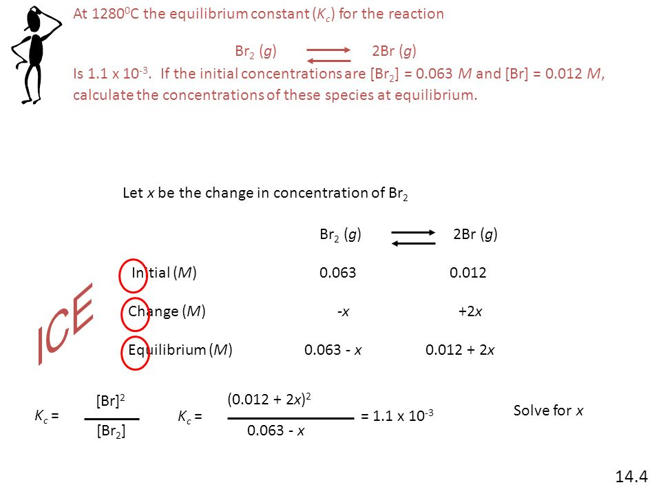 ICE 14.4 At 12800C the equilibrium constant (Kc) for the reaction
