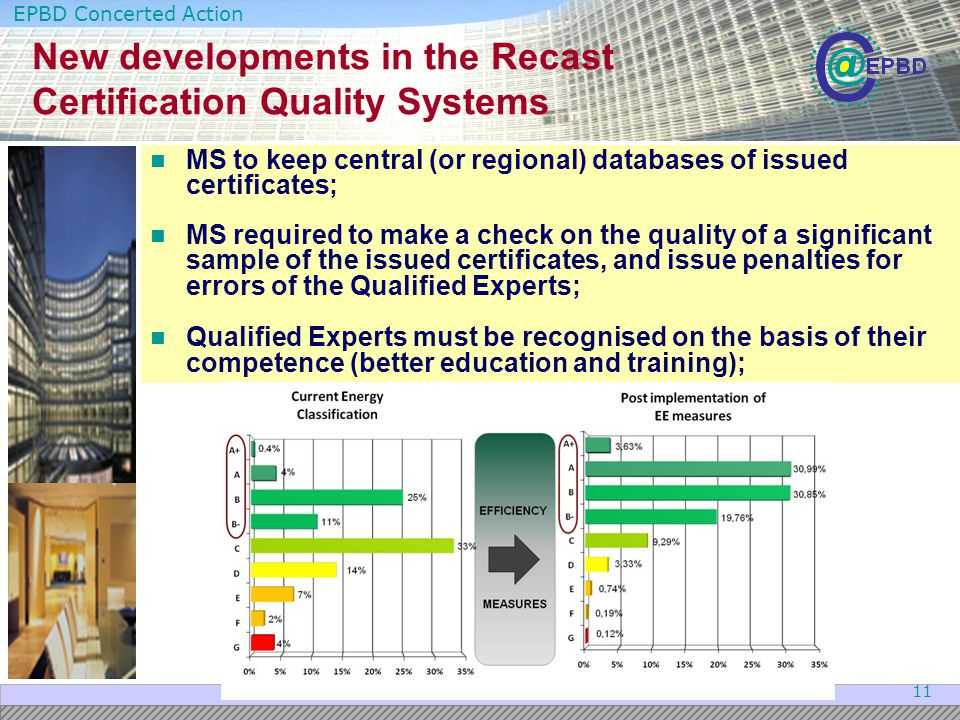 New developments in the Recast Certification Quality Systems