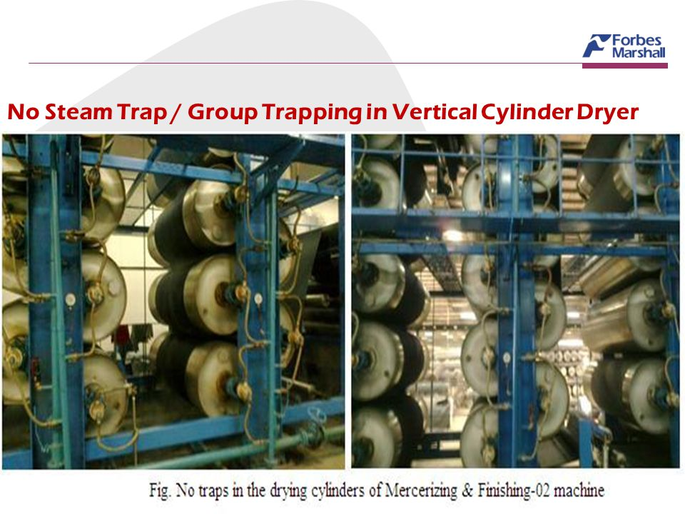 No Steam Trap / Group Trapping in Vertical Cylinder Dryer