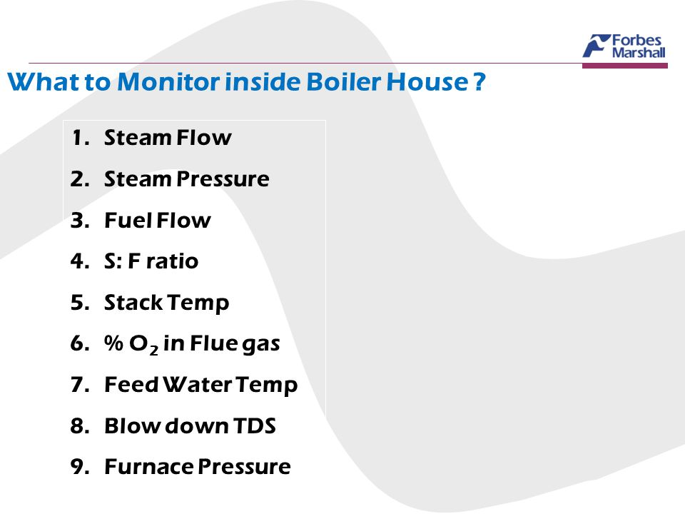 What to Monitor inside Boiler House