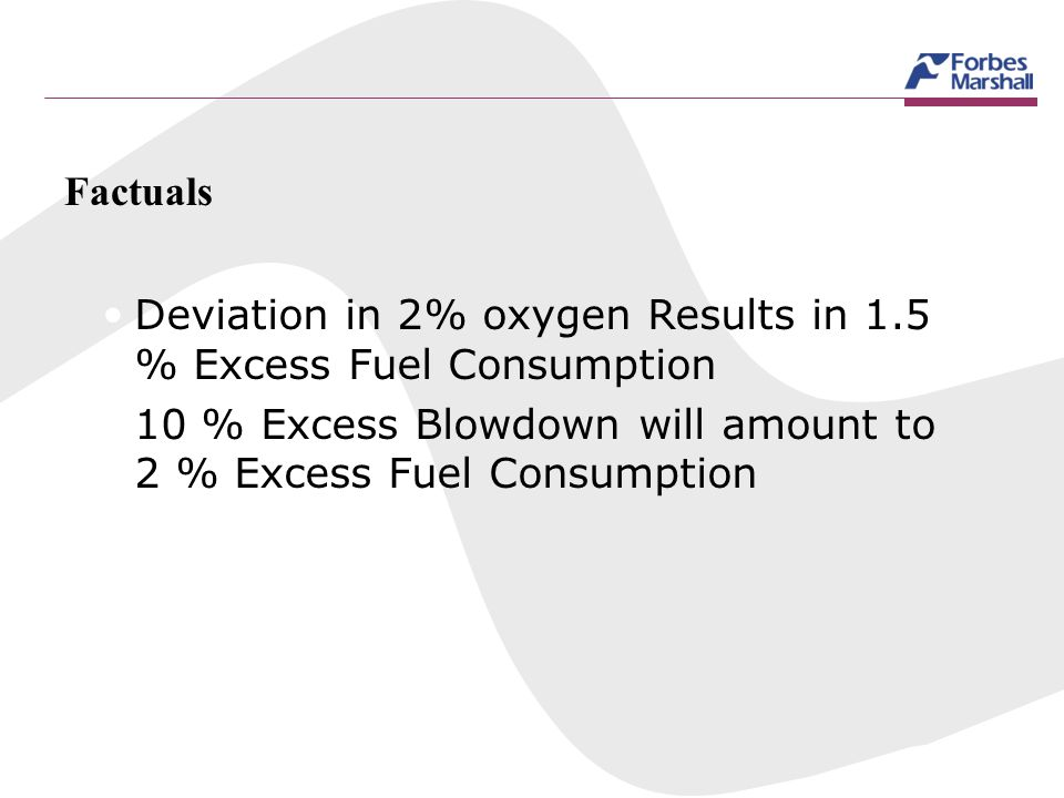 Factuals Deviation in 2% oxygen Results in 1.5 % Excess Fuel Consumption.