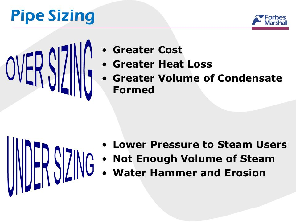 Pipe Sizing Greater Cost Greater Heat Loss
