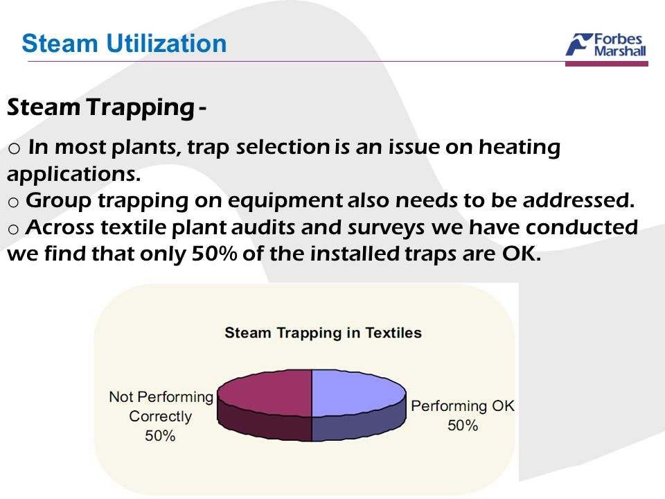 Steam Utilization Steam Trapping -