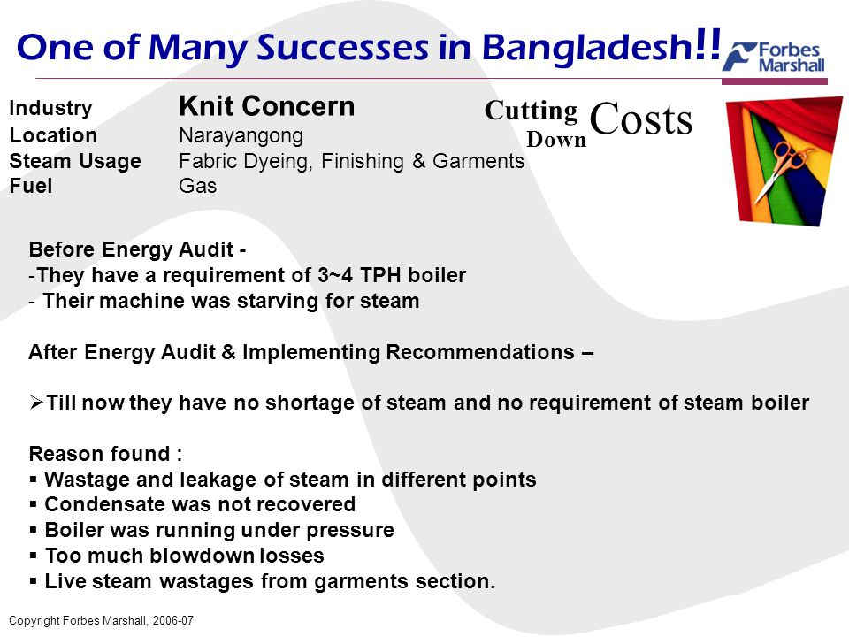 One of Many Successes in Bangladesh!!