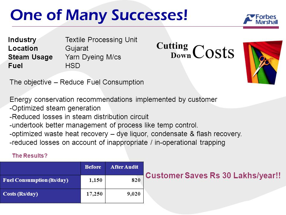 Customer Saves Rs 30 Lakhs/year!!