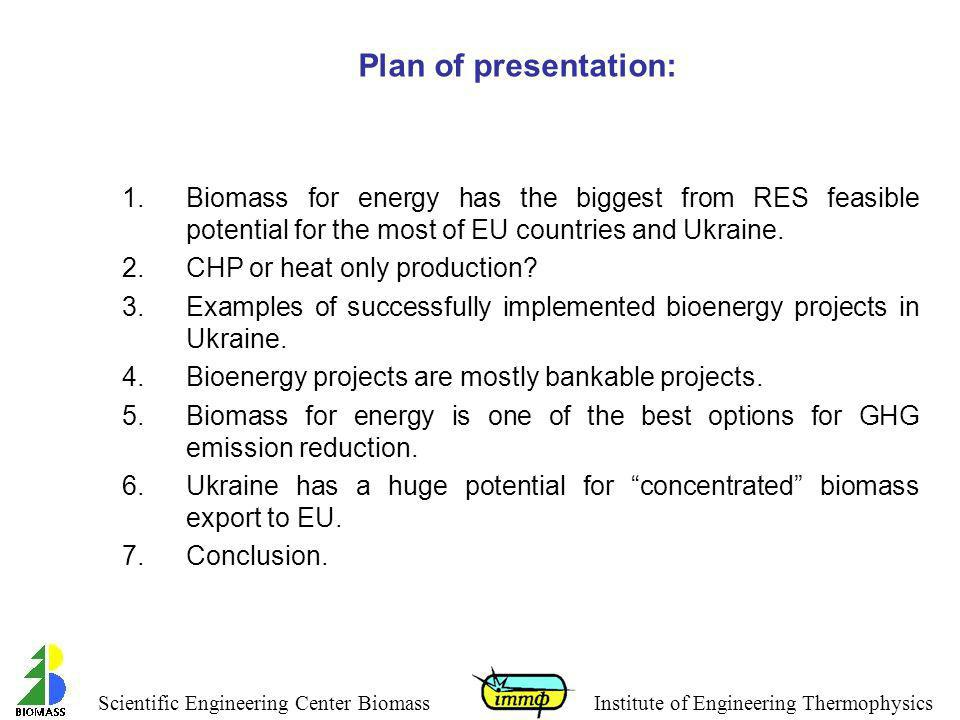 Plan of presentation: Biomass for energy has the biggest from RES feasible potential for the most of EU countries and Ukraine.