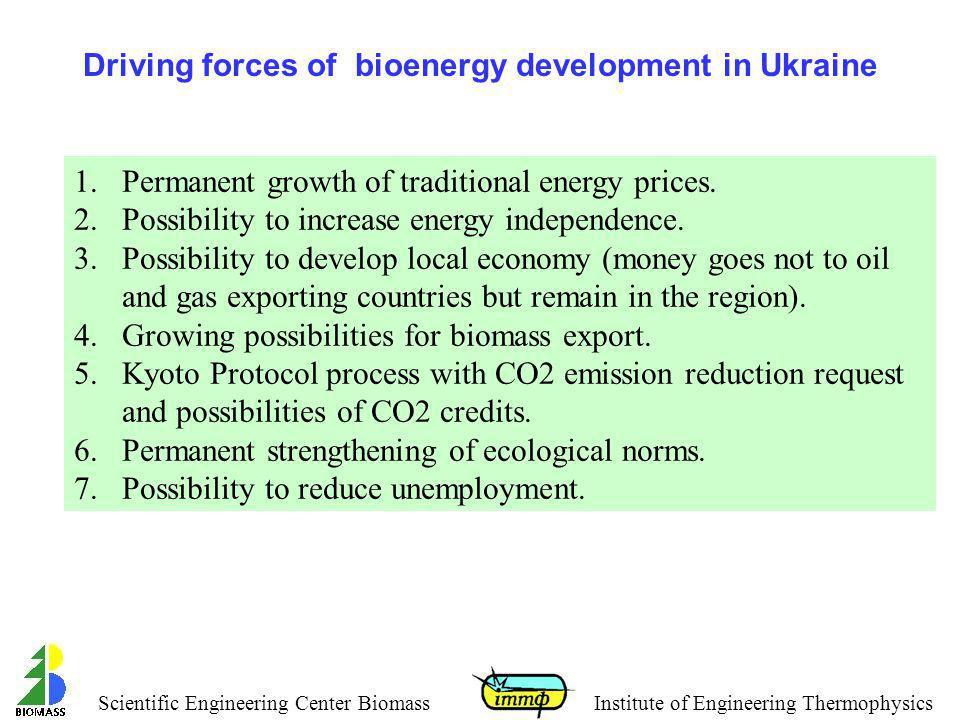 Driving forces of bioenergy development in Ukraine